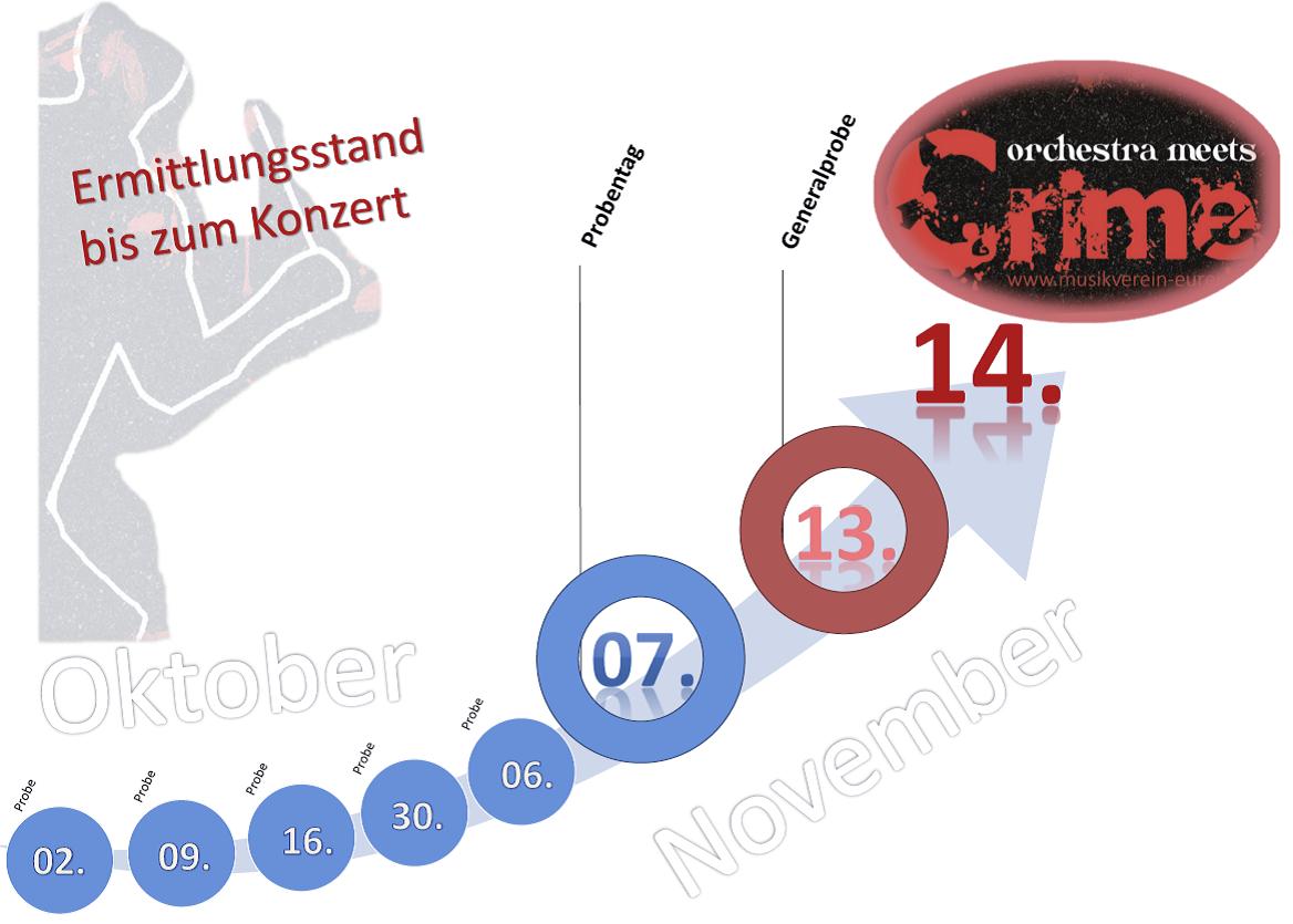 Konzert_Fahrplan